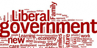 Liberalizm nedir? Ne demektir